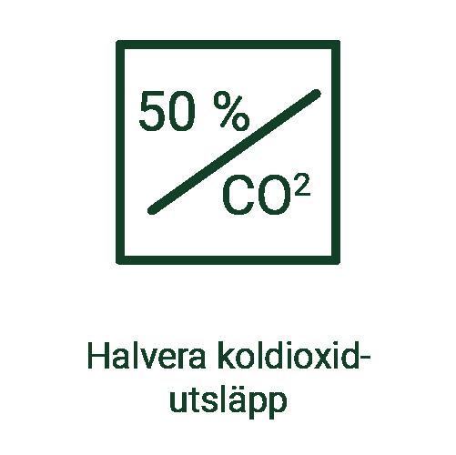 hållbarhet mål